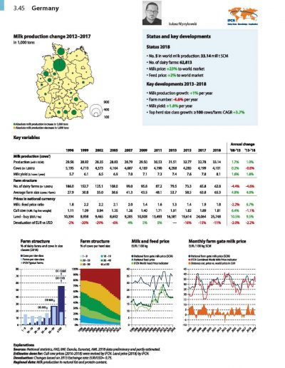 Dairy status and key dairy developments in Germany