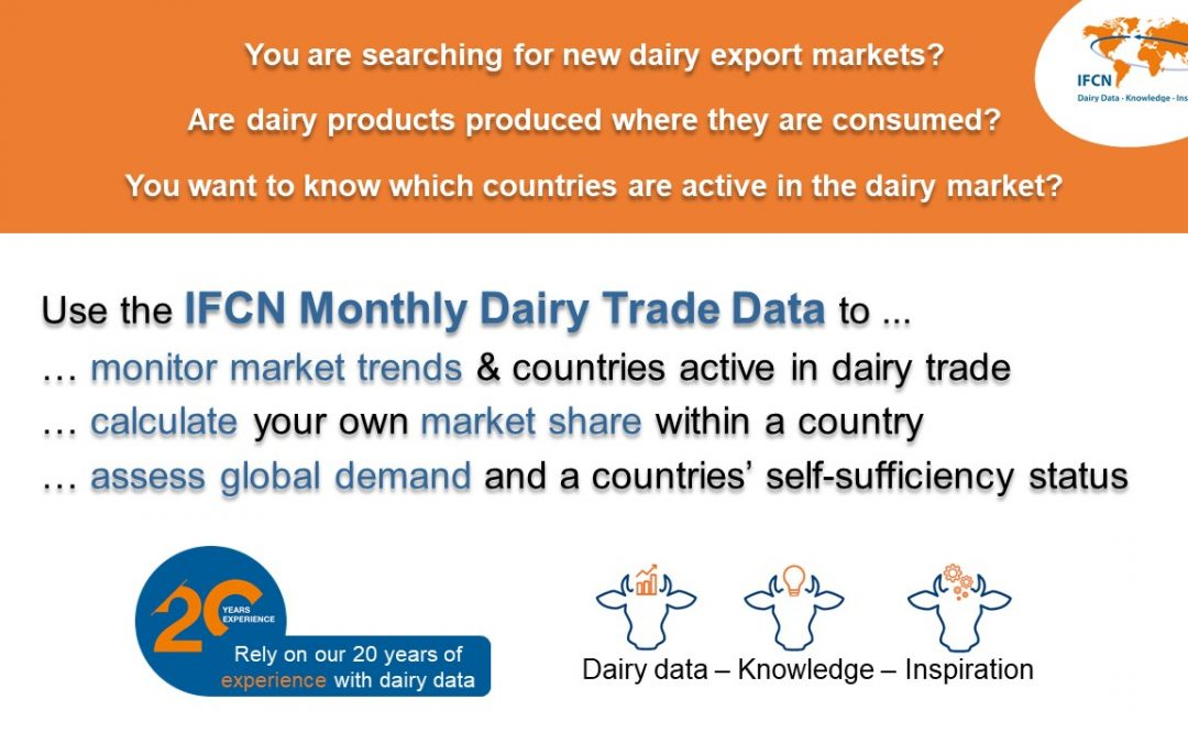 IFCN Monthly Trade Data – 2021