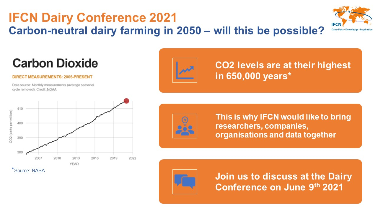 Carbon neutral dairy farming in 2050 – will this be possible?