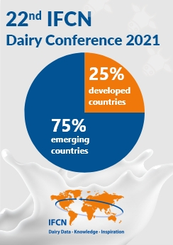 Dairy share on global GHG emissions